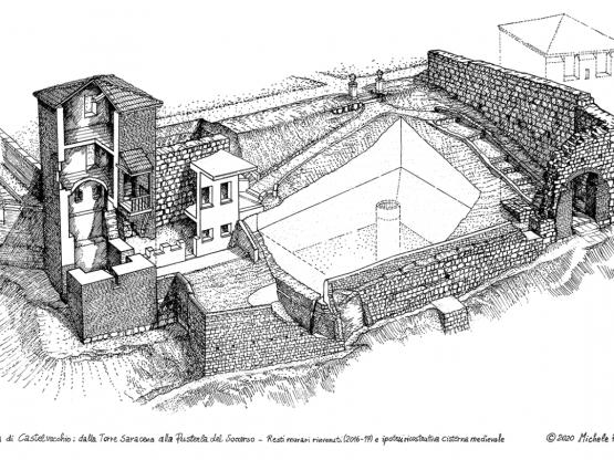 Per gentile Concessione dell'arch. Michele Potoknic